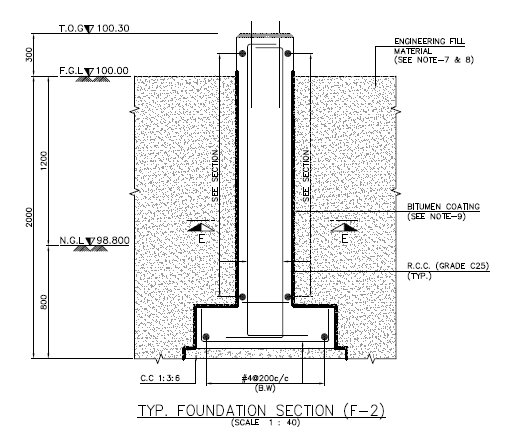 How to read foundation drawing for construction engineersbay for How to read foundation blueprints